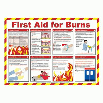 First Aid For Burns Poster 420x590