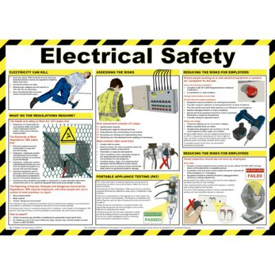 Electrical Safety At Work Poster - 600mm x 420mm